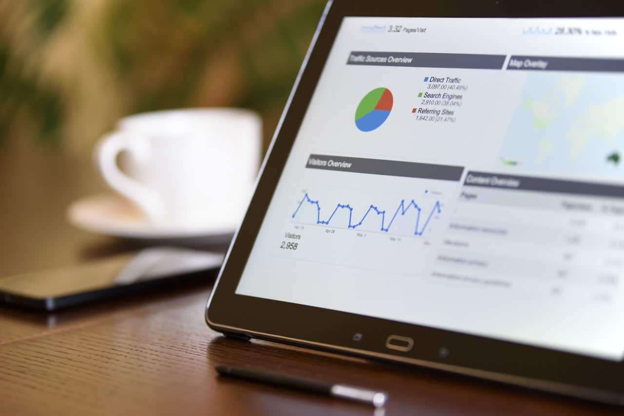 Google Analytics: Why Is It Important For Your Business?